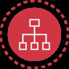DiSC-circles-stats-organizations